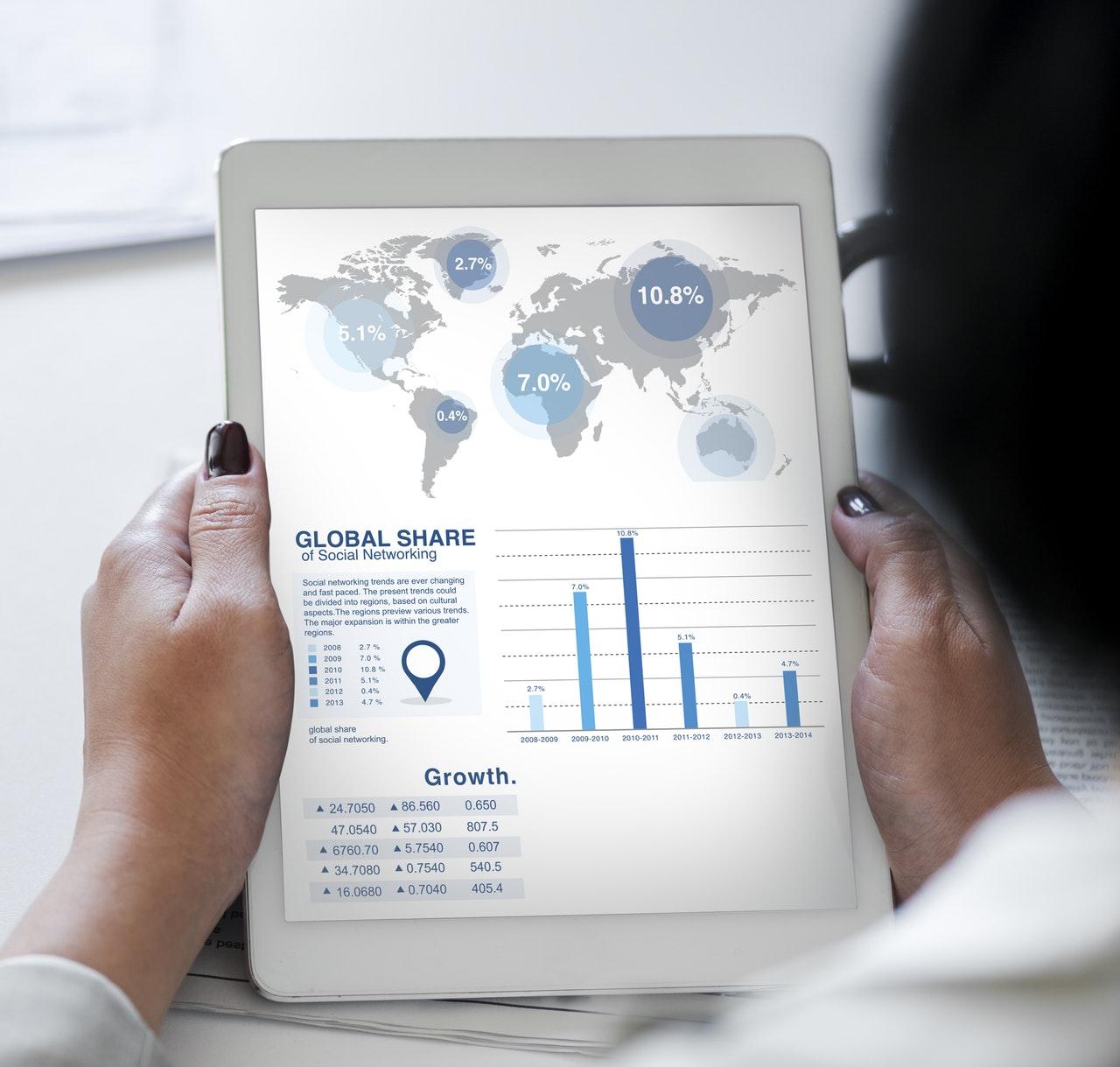 Digital Information Online