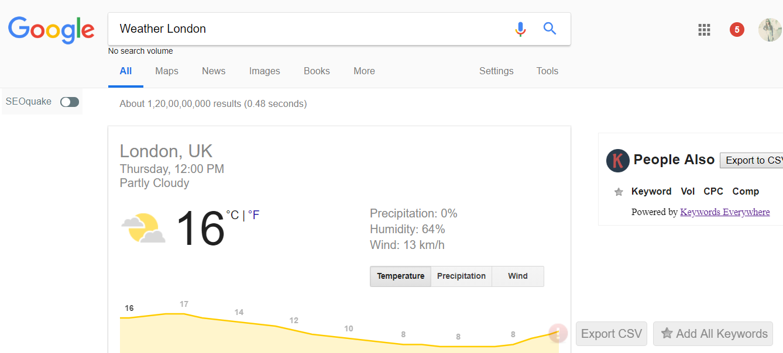 Get Correct Weather Updates