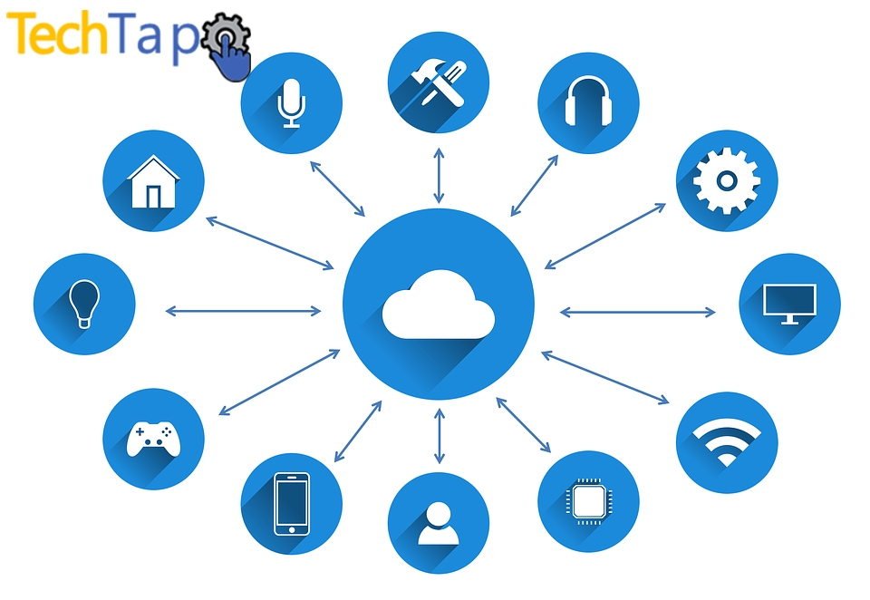 How Does IOT Works?