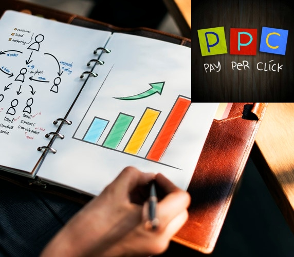 What Is PPC (Pay Per Click) Advertising & How Does It Works?